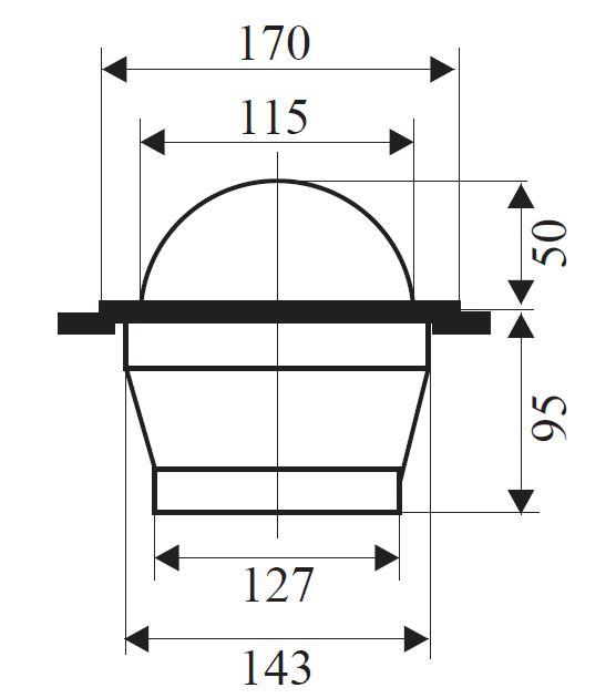 ZETA-Einbau-Masse